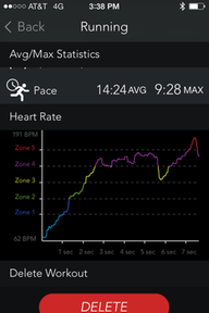 This screenshot from the Mio Go app shows how the app displays your heart rate over the course of your workout.